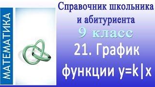 График функции y=k|x. Видеосправочник по математике #21
