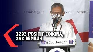 Update Corona Indonesia 9 April: 3293 Positif, 252 Sembuh, 280 Meninggal