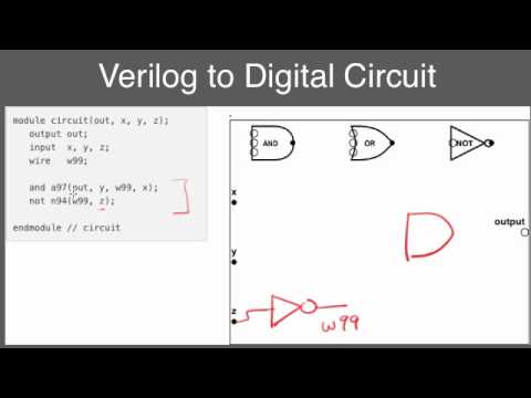 Converting Verilog code to a digital circuit schematic.mp4