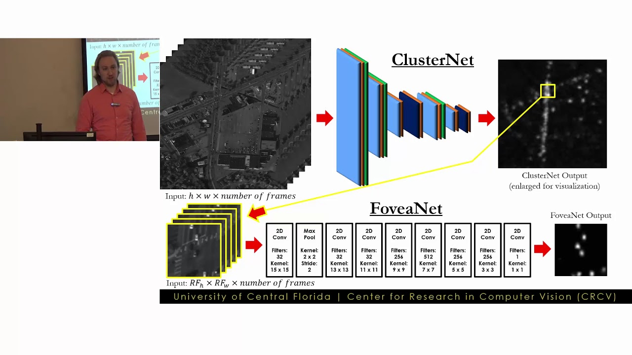 ClusterNet: Detecting Small Objects in Large Scenes by