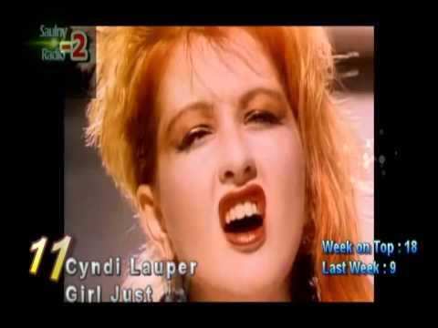 Official US Billboard 1984 Charts Top 20 ( April 1984 Week 15)