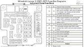 Fuse Box Location And Diagrams Mitsubishi Lancer X 2010 2017 Youtube