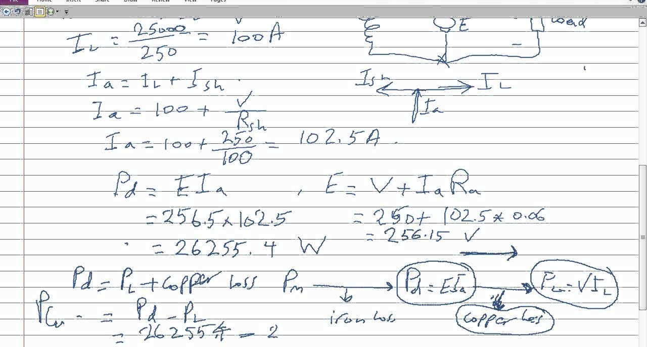 Theory of dc shunt motor impremedia eeet103lecture11 dc motor sciox Images