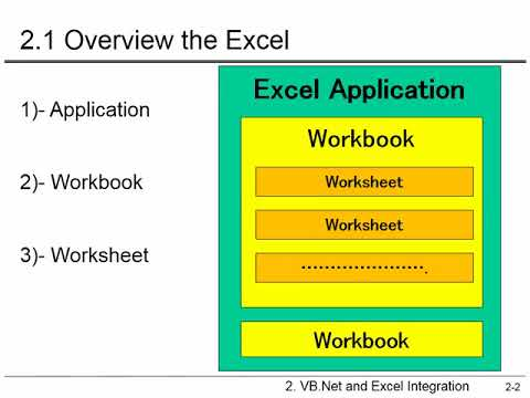 How to Export Data from Datagrid to Excel in VB NET 2012