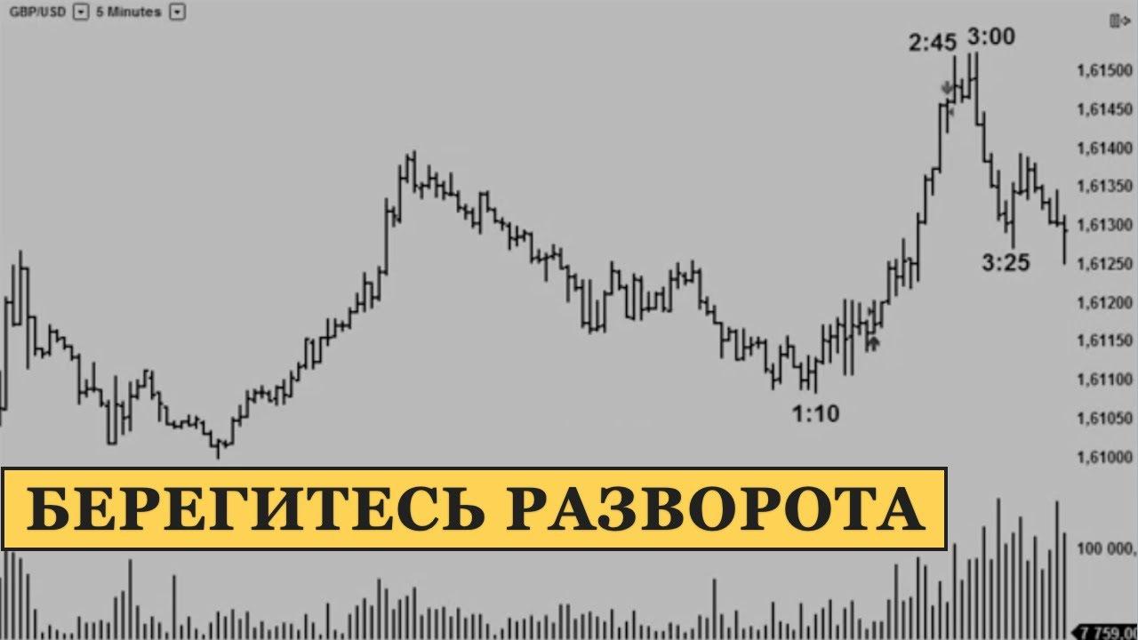 Forex закономерности сессии forex award russia
