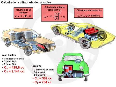 Características del motor (4/8)