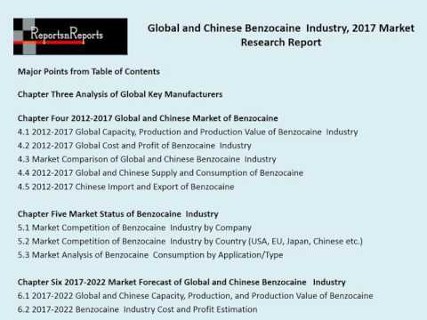 Benzocaine Market Global and Chinese (Value, Cost or Profit) 2022 Forecasts