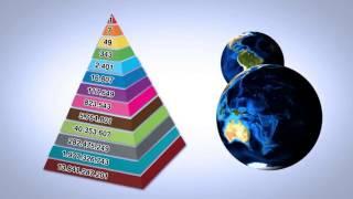 O que é pirâmide financeira- Canal do otário