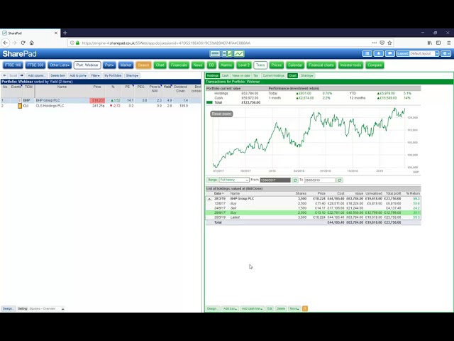 SharePad - Portfolio management & analysis | Webinar
