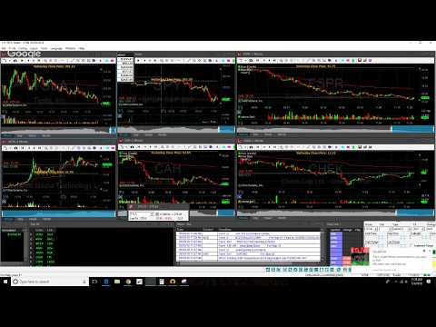 """5/03/18 """"LIVE"""" OPEN SCREEN TRADING - Futures flat as U.S.-China trade tensions simmer"""