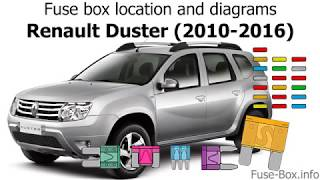 Fuse Box Location And Diagrams Renault Duster 2010 2016 Youtube