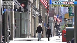 米失業率が戦後最悪に 10ポイント悪化の14.7%(20/05/09)
