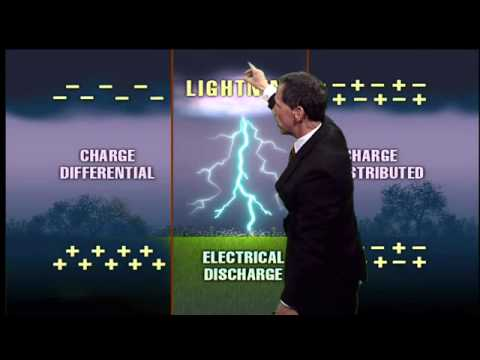 What is lightning made of? Why does lightning occur when clouds ...