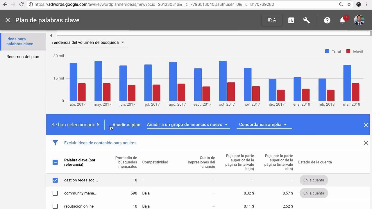 Planificador de palabras clave en Google Adwords - YouTube