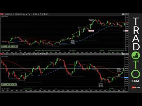 Jan 5th 2017 | Automated Trading LIVE STREAM recap for Crude Oil (CL) and Nasdaq (NQ) Futures