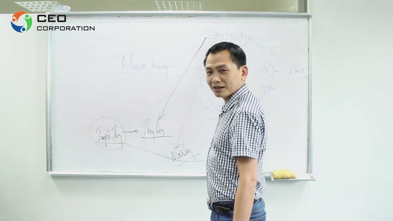 Nhận Biết Thói Quen Người Mua Hàng Thế Nào  |  Marketing Chốt Sale Hiệu Quả –  Học Viện CEO Việt Nam