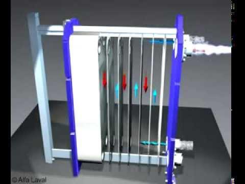 Alfa Laval Plate Heat Exchanger Rishabhenterprise Youtube