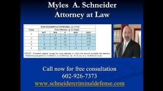 Sentencing Guidelines in Arizona - how much time for a felony?