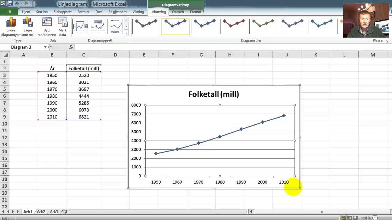 Kurvediagram I Excel