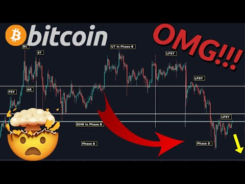 BITCOIN PRICE ANALYSIS NO ONE IS TALKING ABOUT!!!! BTC PRICE DROP IMMINENT?!!! MUST SEE!!