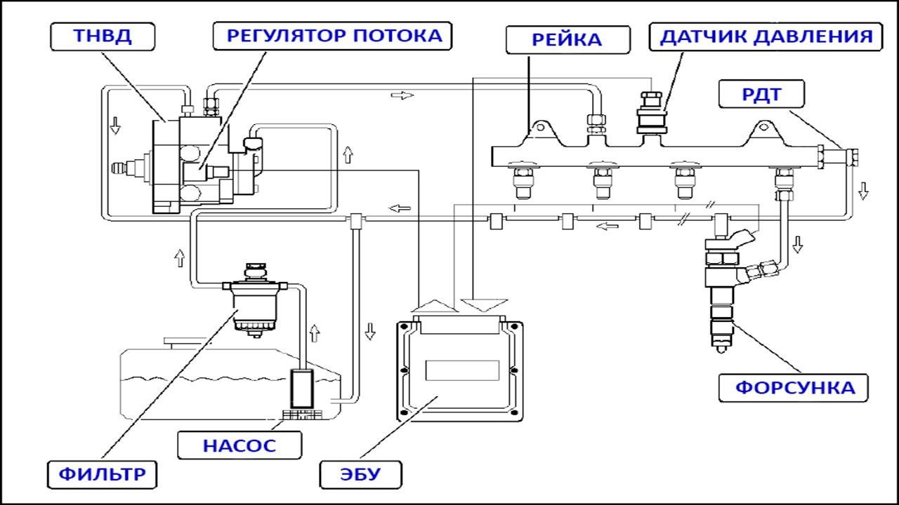 Схема топливной системы дизеля фото 201