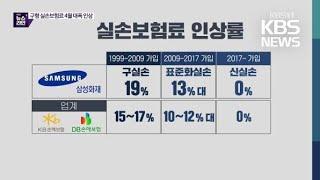 실손보험료 대폭 인상…최대 19% 더 내야 / KBS …
