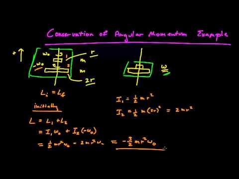 Conservation of Angular Momentum Example