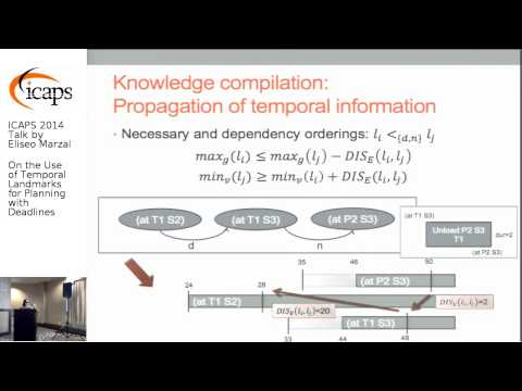 """ICAPS 2014: Eliseo Marzal on """"On the Use of Temporal Landmarks for Planning with Deadlines"""""""