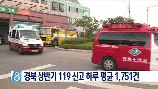 [안동MBC뉴스]경북 119 신고, 하루 1,751건