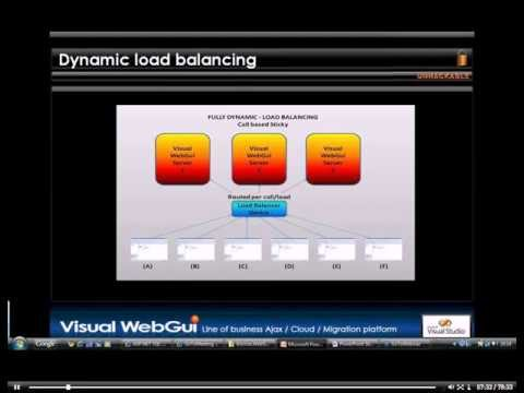 Creating a fully scalable and redundant application with Visual WebGui version 6.4
