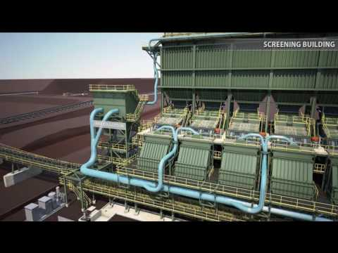 Pilbara Iron Ore Processing Plant
