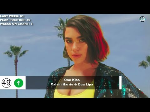 Top 50 Songs Of The Week - May 19, 2018 (Billboard Hot 100)