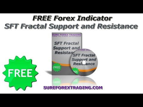 sft-fractal-support-and-resistance-|-free-forex-indicator-for-mt4