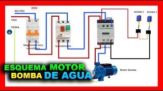 Esquema Eléctrico Motor de Bomba de Agua - MONOFÁSICA