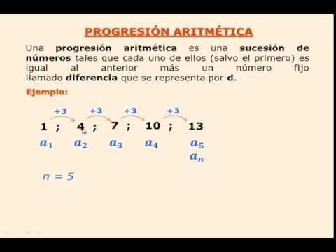 Como calcular el término enésimo en una sucesión de ...