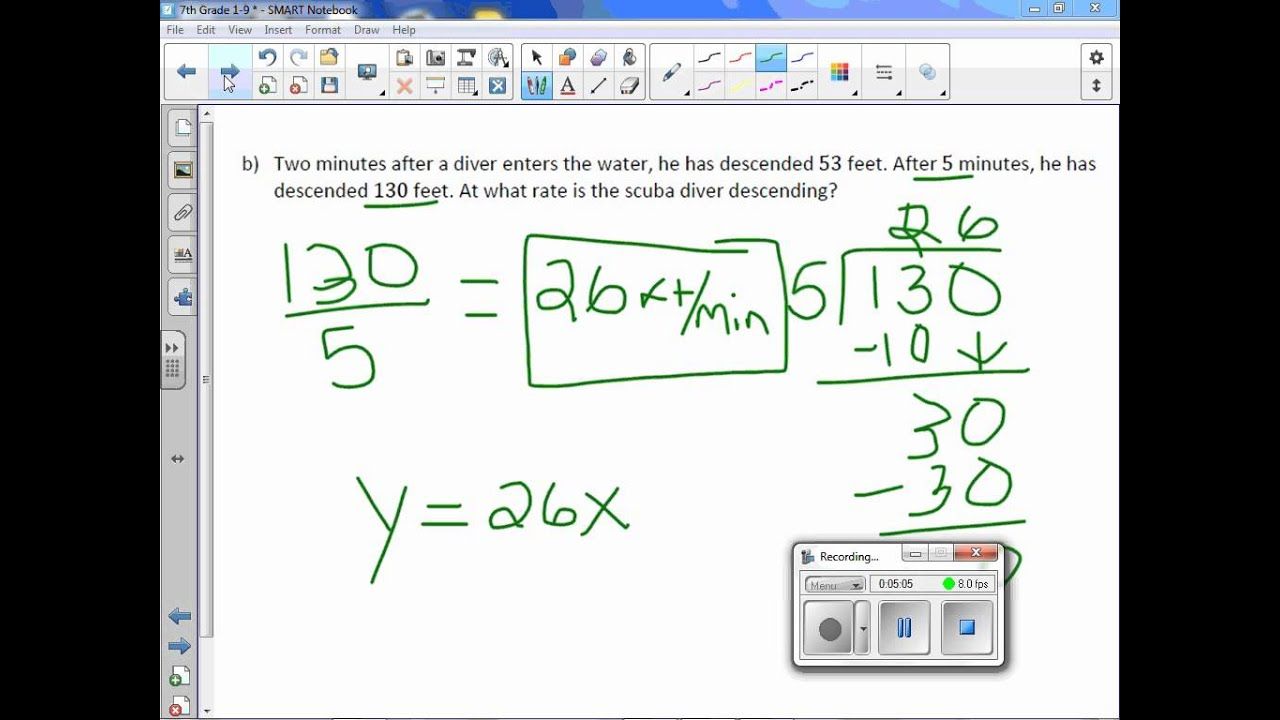 hight resolution of 7th Grade 1-9: Direct Variation - YouTube