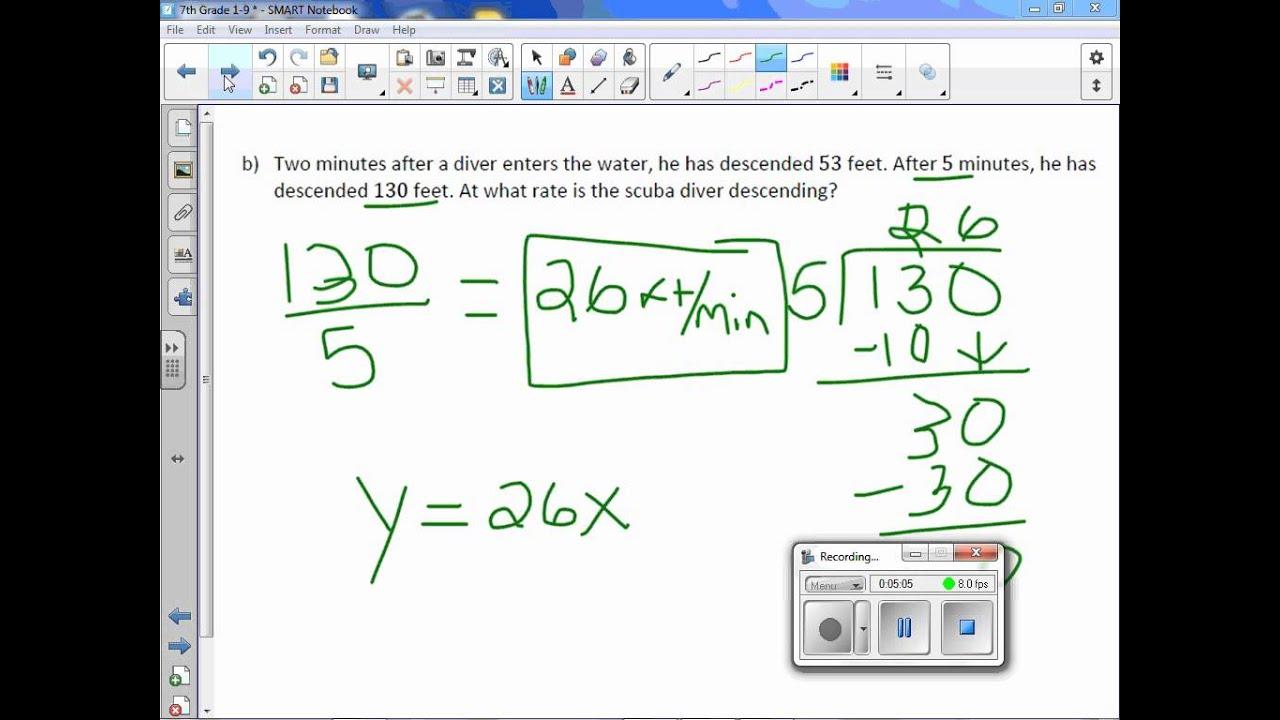 medium resolution of 7th Grade 1-9: Direct Variation - YouTube