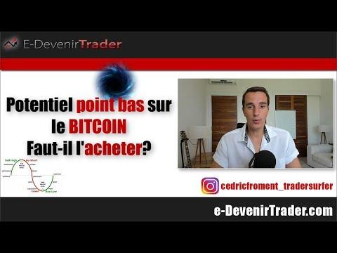Potentiel point bas sur le Bitcoin, faut-il l'acheter?
