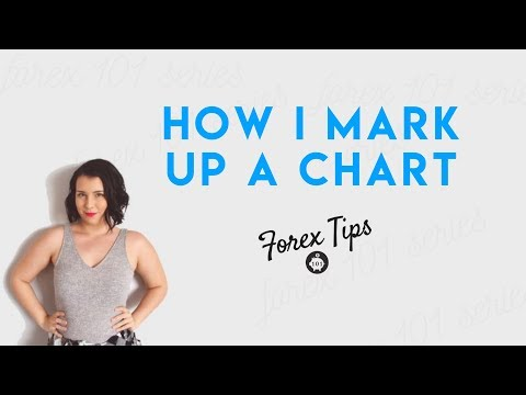 Exactly How I Mark Up My Charts - Forex 101