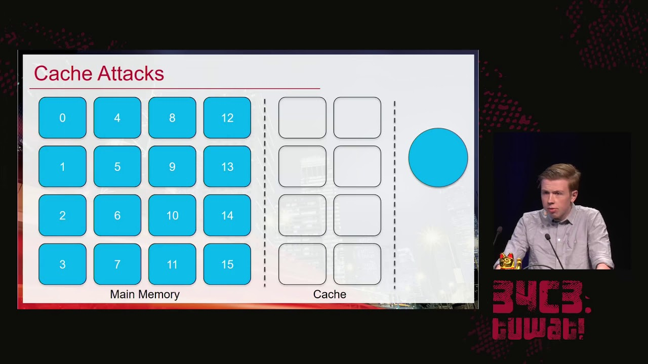 34C3 - Microarchitectural Attacks on Trusted Execution Environments