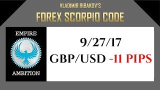 Forex Scorpio Code 9/27/17 Trade Review | -11 pips