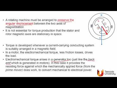 Production of Torque I