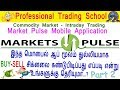 Commodity Market - Technical Analysis using Market Pulse Mobile App - Find Market Trends - Part 2