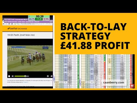 Best betfair football trading strategies