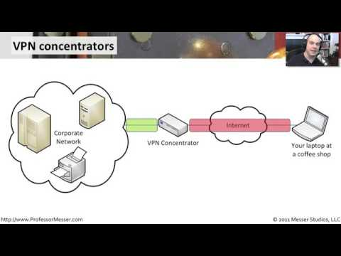 005  Overview Of Vpn Concentrators