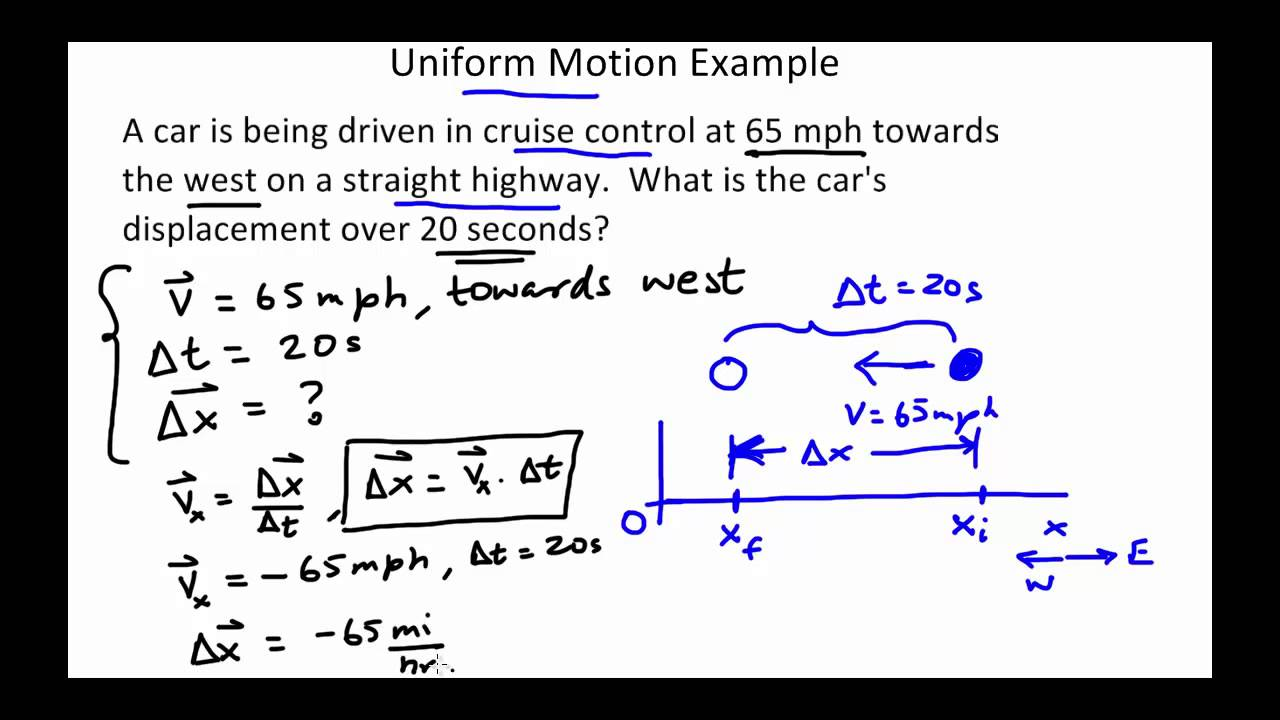 Slice109 Uniform Motion Example Displacement Velocity Time Youtube