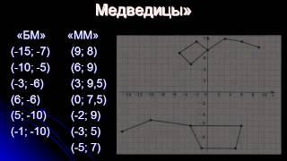 Презентация Созвездия и координатная плоскость