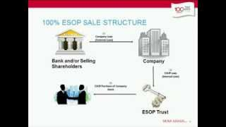 ESOP 101 - How an Employee Stock Ownership Plan Works