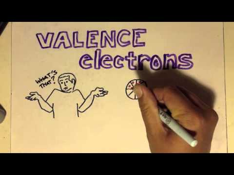 Draw My Science: Valence Electrons by Mr. Linsangan