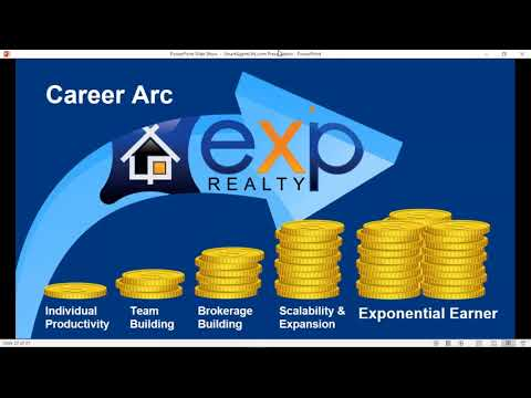 eXp Realty Explained - Revenue Share and Company Overview - Smart Agent Life